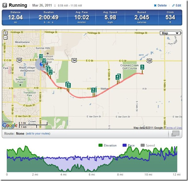 RunKeeper SF Race